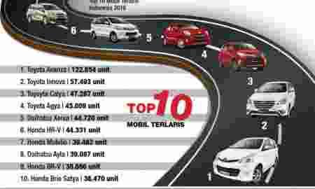 053304900_1486527172-Infografis_Mobil